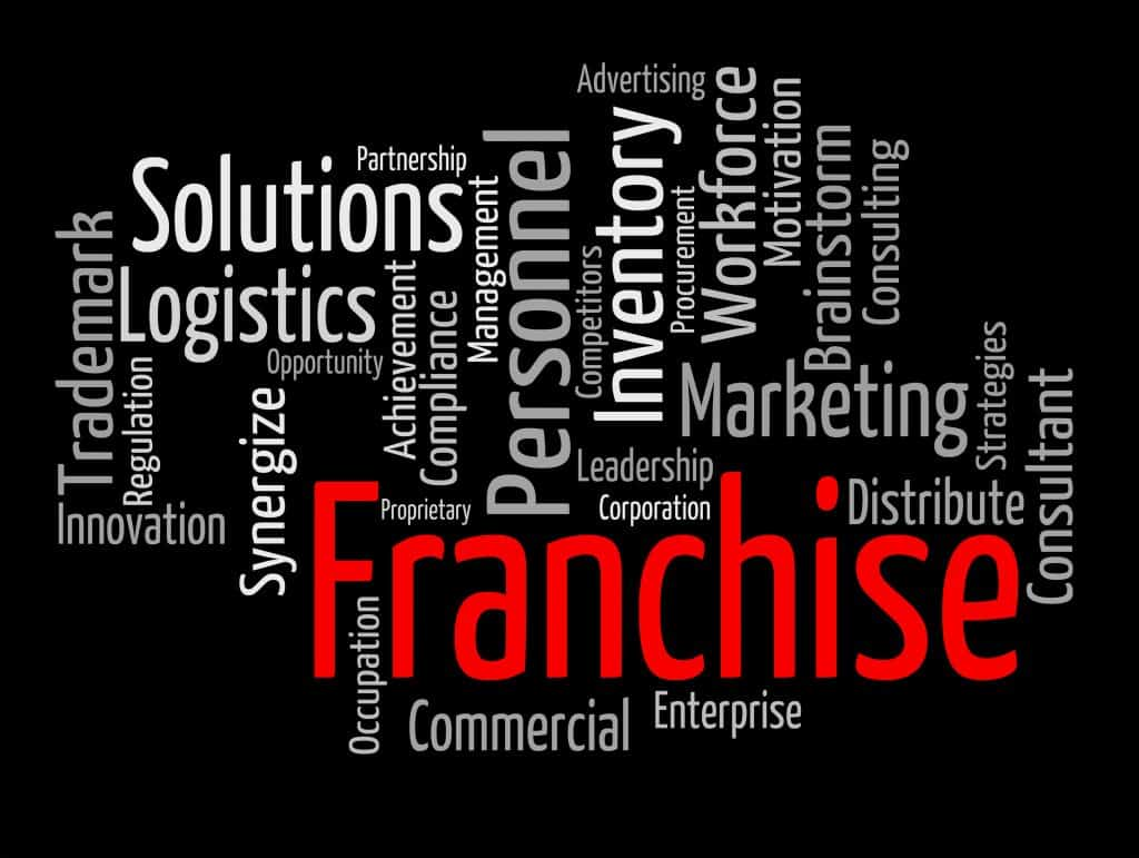word cloud for franchise with a ton of white and red words around it